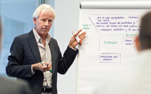 Agile Gesprächsführung am Flipchart